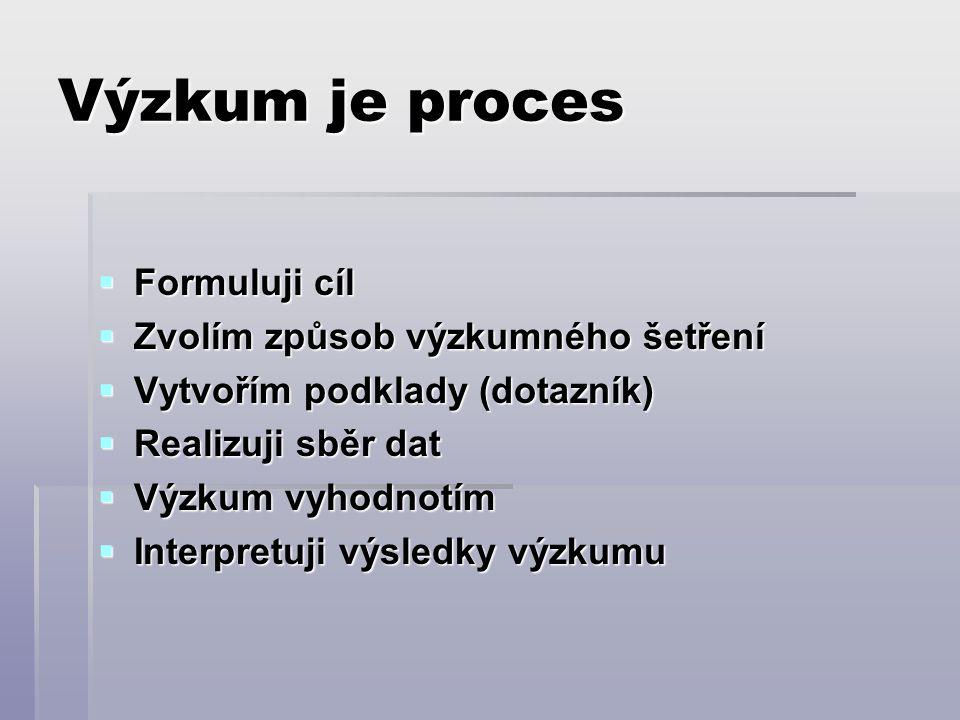 Výzkum je proces  Formuluji cíl  Zvolím způsob výzkumného šetření  Vytvořím podklady (dotazník)  Realizuji sběr dat  Výzkum vyhodnotím  Interpre