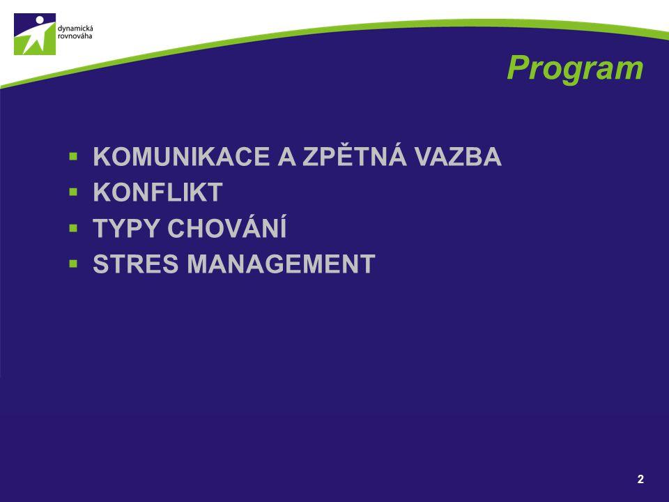 Program  KOMUNIKACE A ZPĚTNÁ VAZBA  KONFLIKT  TYPY CHOVÁNÍ  STRES MANAGEMENT 2