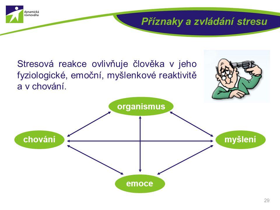 29 Příznaky a zvládání stresu Stresová reakce ovlivňuje člověka v jeho fyziologické, emoční, myšlenkové reaktivitě a v chování.