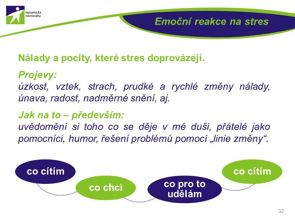 32 Emoční reakce na stres Nálady a pocity, které stres doprovázejí.