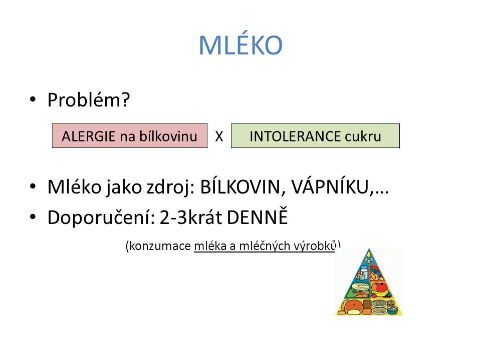 MLÉKO Problém? Mléko jako zdroj: BÍLKOVIN, VÁPNÍKU,… Doporučení: 2-3krát DENNĚ (konzumace mléka a mléčných výrobků) ALERGIE na bílkovinuXINTOLERANCE c