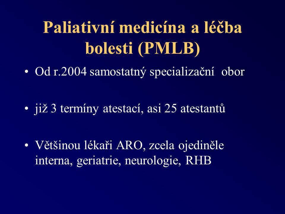 """Jakou budoucnost pro obor """"Funkční specializaci v PM ( nástavbovou) pro lékaře různých oborů."""