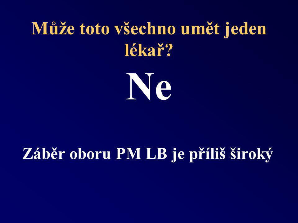 Co mají společného PM a LB? Paliativní medicína Léčba bolesti (algeziologie) Bolest v závěru života