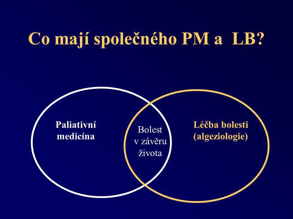 """Limity rozvoje PM Chybí zařízení jiná než lůžkový hospic (specializované ambulance, domácí hospic, oddělení PM v nemocnici, konziliární tým) Chybí """" kritické množství lékařů, kteří by se PM zabývali na plný úvazek (podmínka rozvoje oboru : výzkum, časopis, publikace, kongresy, školící pracoviště…..) Lékaři PM : izolovaní, přetížení nadšenci"""