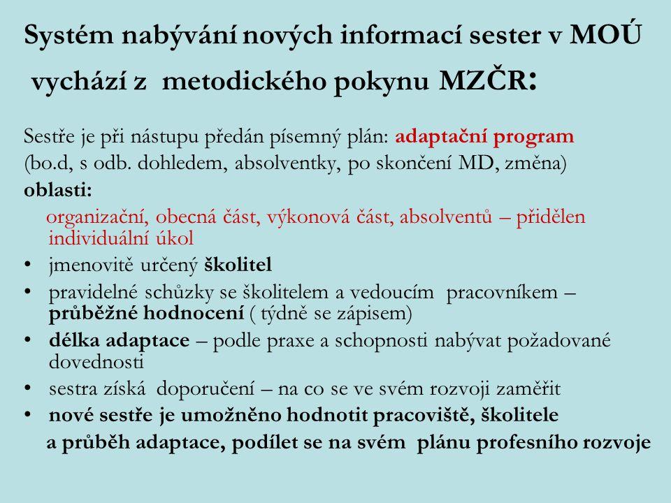Systém nabývání nových informací sester v MOÚ vychází z metodického pokynu MZČR : Sestře je při nástupu předán písemný plán: adaptační program (bo.d,
