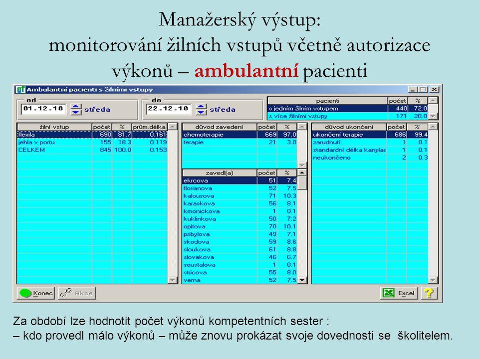 Manažerský výstup: monitorování žilních vstupů včetně autorizace výkonů – ambulantní pacienti Za období lze hodnotit počet výkonů kompetentních sester