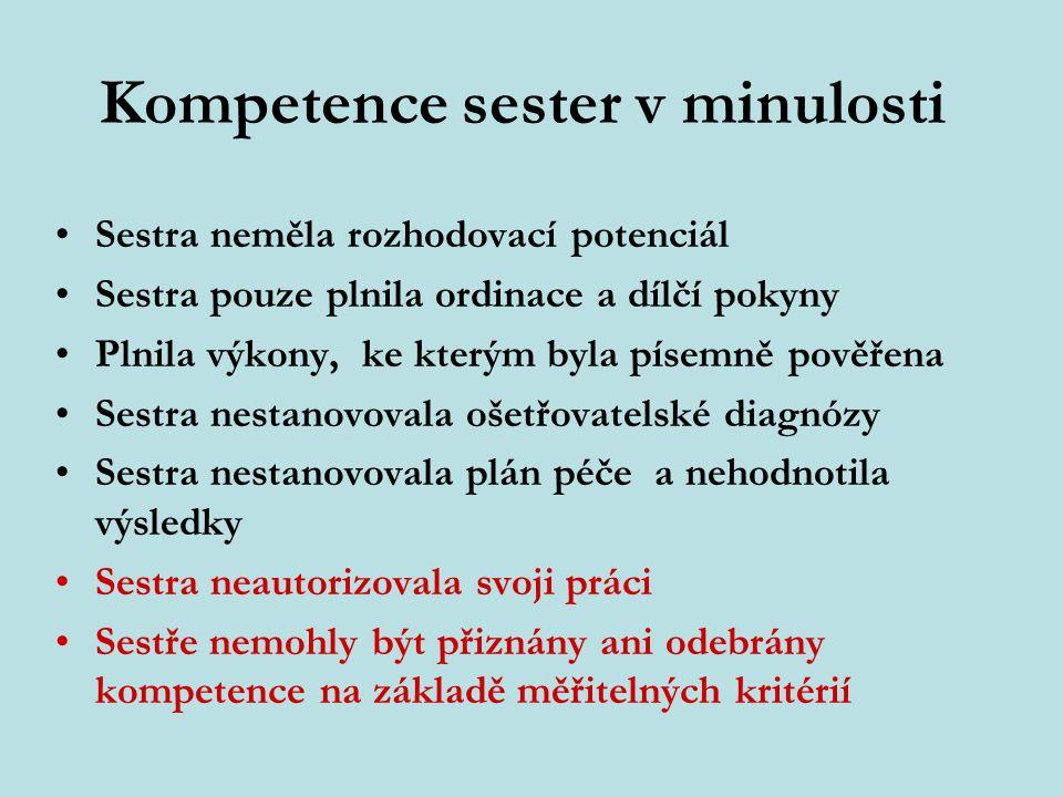 Speciální kompetence sester i.v. aplikace chemoterapie a biologické léčby péče o porty