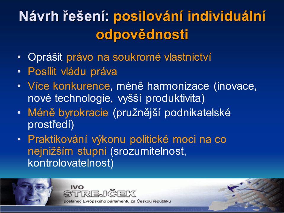 Návrh řešení: posilování individuální odpovědnosti Oprášit právo na soukromé vlastnictví Posílit vládu práva Více konkurence, méně harmonizace (inovace, nové technologie, vyšší produktivita) Méně byrokracie (pružnější podnikatelské prostředí) Praktikování výkonu politické moci na co nejnižším stupni (srozumitelnost, kontrolovatelnost)