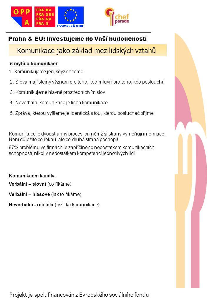 13 Praha & EU: Investujeme do Vaší budoucnosti Projekt je spolufinancován z Evropského sociálního fondu 5 mýtů o komunikaci: 5 mýtů o komunikaci: 1. K