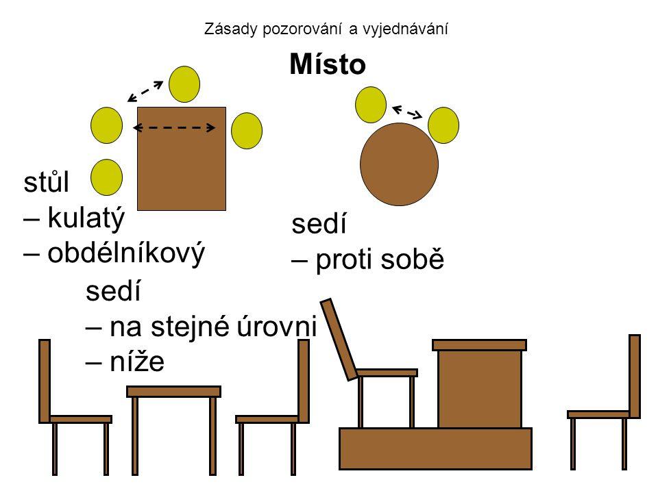 Zásady pozorování a vyjednávání Místo stůl – kulatý – obdélníkový sedí – proti sobě sedí – na stejné úrovni – níže