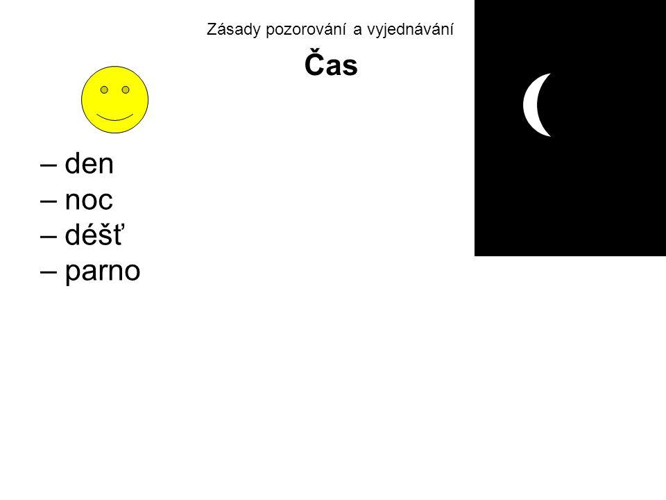 Zásady pozorování a vyjednávání Čas – den – noc – déšť – parno