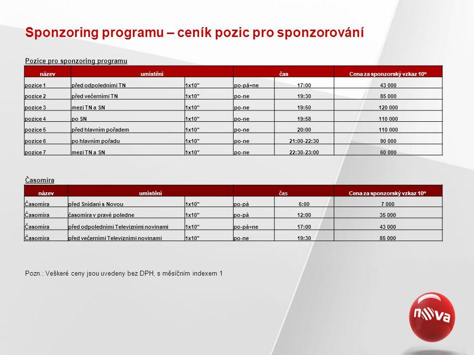 Sponzoring programu – ceník pozic pro sponzorování Pozn.: Veškeré ceny jsou uvedeny bez DPH, s měsíčním indexem 1 názevumístěníčasCena za sponzorský v