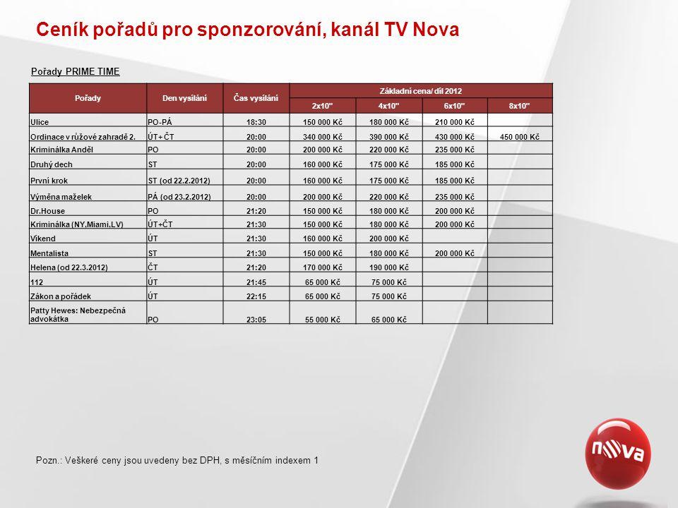 Ceník pořadů pro sponzorování, kanál TV Nova Pozn.: Veškeré ceny jsou uvedeny bez DPH, s měsíčním indexem 1 Pořady PRIME TIME PořadyDen vysíláníČas vy
