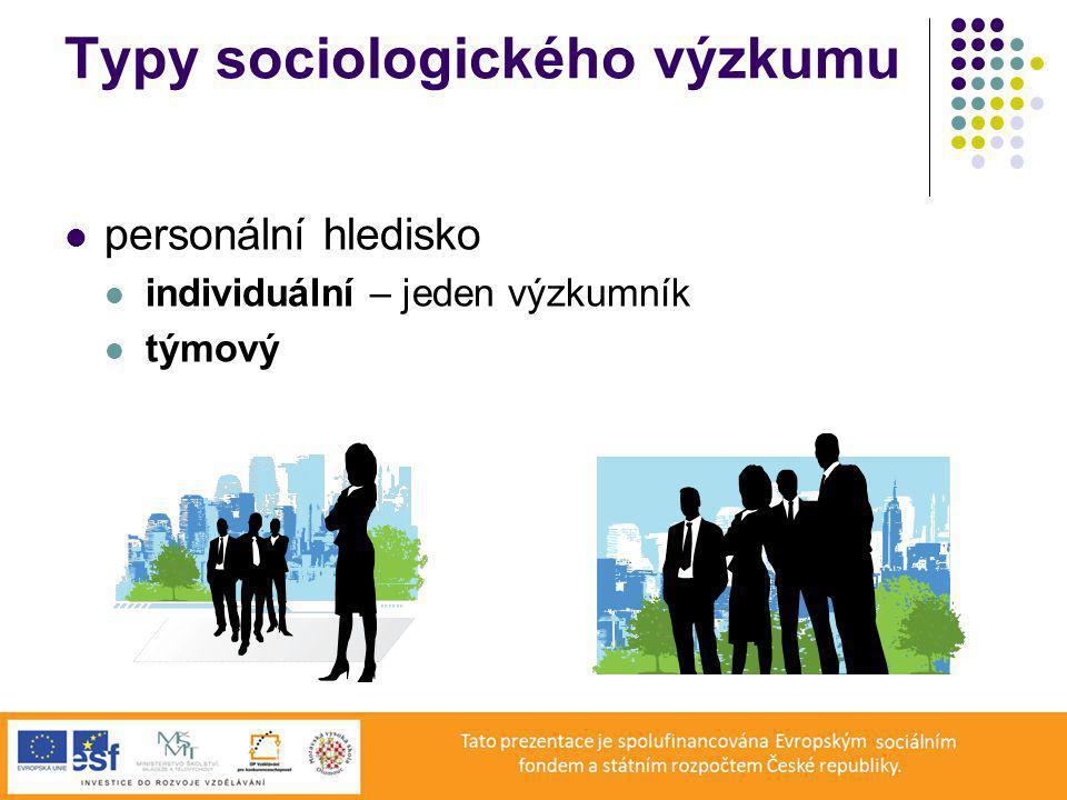 Typy sociologického výzkumu personální hledisko individuální – jeden výzkumník týmový