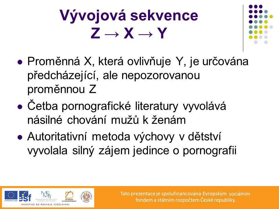 Vývojová sekvence Z → X → Y Proměnná X, která ovlivňuje Y, je určována předcházející, ale nepozorovanou proměnnou Z Četba pornografické literatury vyvolává násilné chování mužů k ženám Autoritativní metoda výchovy v dětství vyvolala silný zájem jedince o pornografii