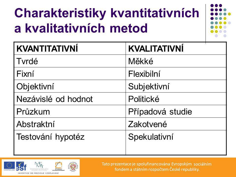 Charakteristiky kvantitativních a kvalitativních metod KVANTITATIVNÍKVALITATIVNÍ TvrdéMěkké FixníFlexibilní ObjektivníSubjektivní Nezávislé od hodnotPolitické PrůzkumPřípadová studie AbstraktníZakotvené Testování hypotézSpekulativní