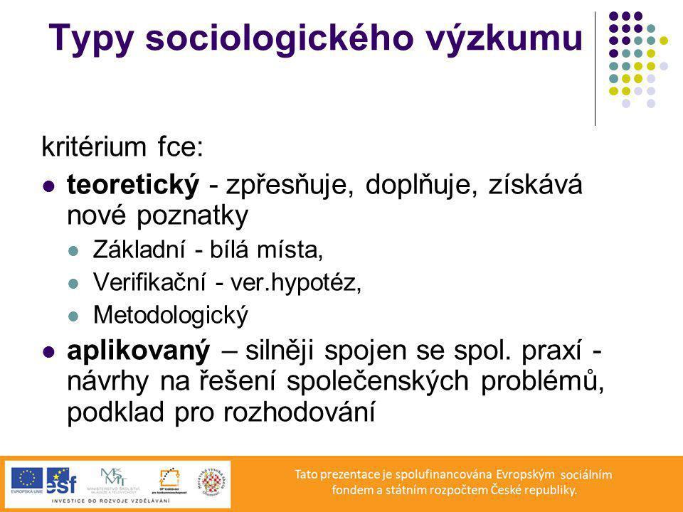 Typy sociologického výzkumu kritérium fce: teoretický - zpřesňuje, doplňuje, získává nové poznatky Základní - bílá místa, Verifikační - ver.hypotéz, Metodologický aplikovaný – silněji spojen se spol.