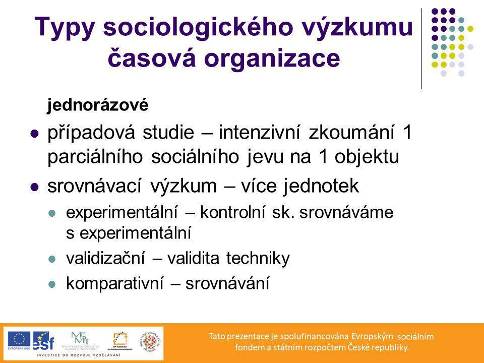 Typy sociologického výzkumu časová organizace jednorázové případová studie – intenzivní zkoumání 1 parciálního sociálního jevu na 1 objektu srovnávací výzkum – více jednotek experimentální – kontrolní sk.
