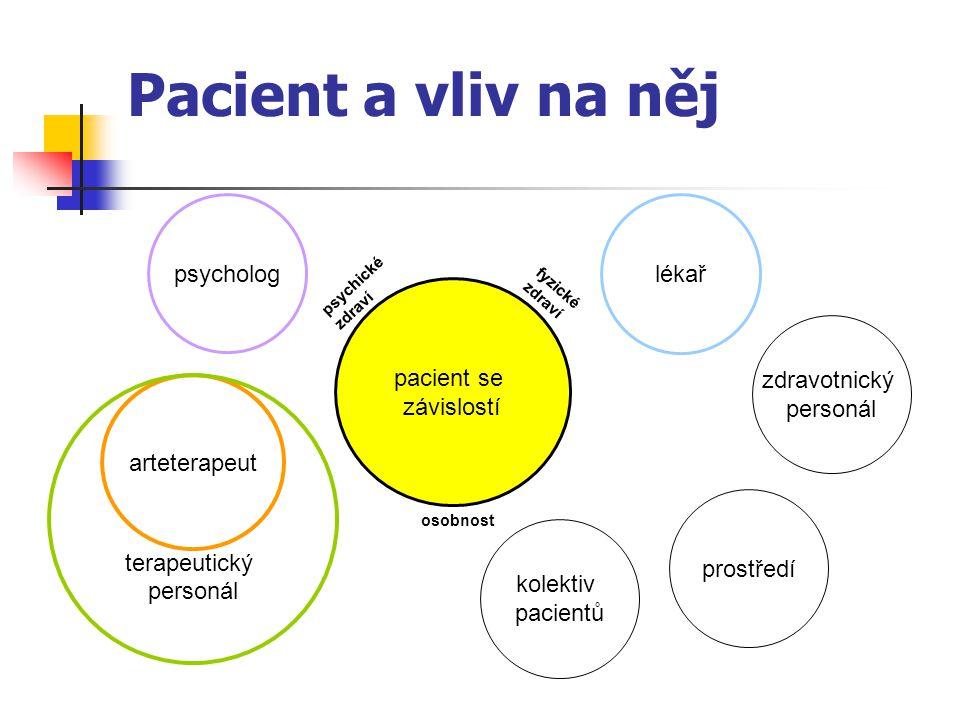 Pacient a vliv na něj psycholog lékař zdravotnický personál prostředí kolektiv pacientů arteterapeut terapeutický personál pacient se závislostí psych