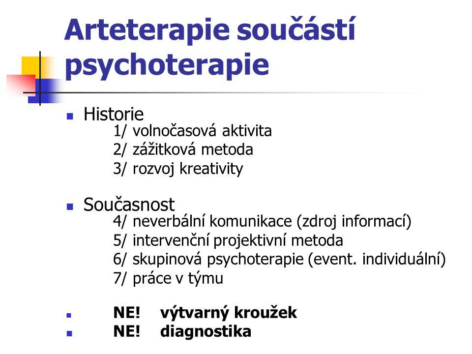 Arteterapie součástí psychoterapie Historie 1/ volnočasová aktivita 2/ zážitková metoda 3/ rozvoj kreativity Současnost 4/ neverbální komunikace (zdro