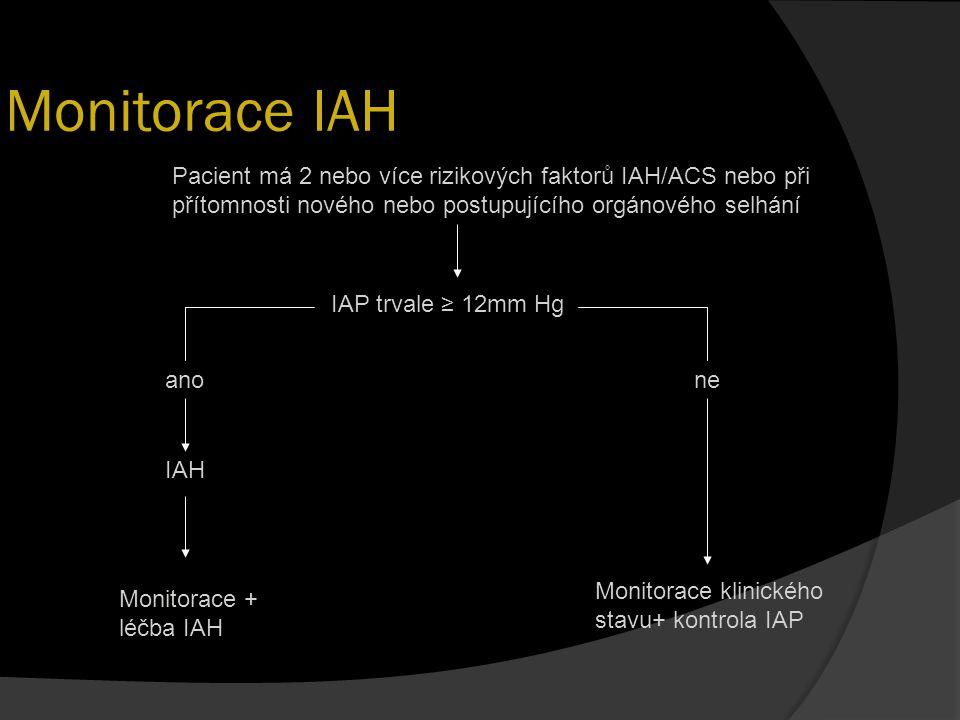 Monitorace IAH Pacient má 2 nebo více rizikových faktorů IAH/ACS nebo při přítomnosti nového nebo postupujícího orgánového selhání IAP trvale ≥ 12mm H
