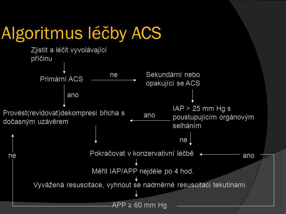 Algoritmus léčby ACS Zjistit a léčit vyvolávající příčinu Primární ACS ano Provést(revidovat)dekompresi břicha s dočasným uzávěrem neSekundární nebo o