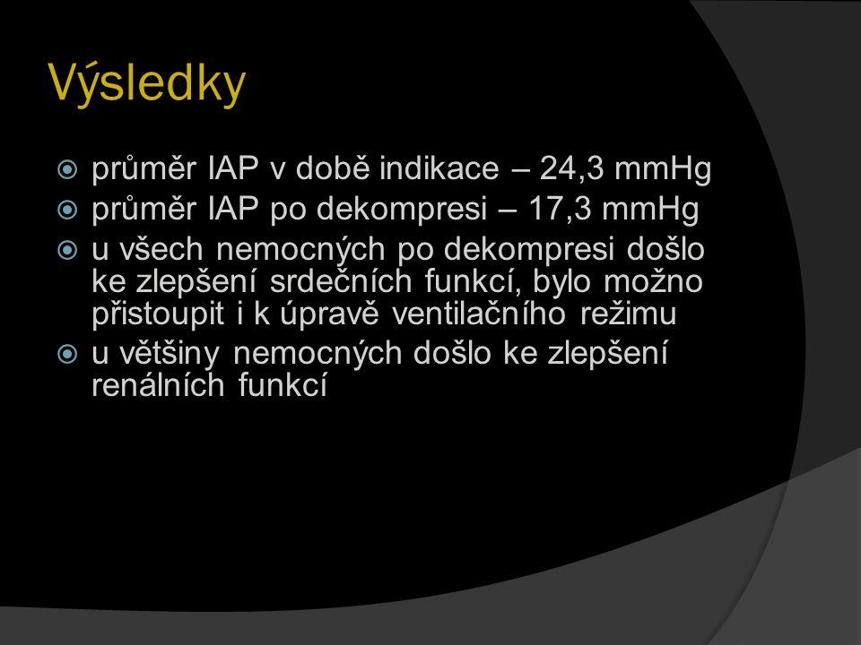Výsledky  průměr IAP v době indikace – 24,3 mmHg  průměr IAP po dekompresi – 17,3 mmHg  u všech nemocných po dekompresi došlo ke zlepšení srdečních
