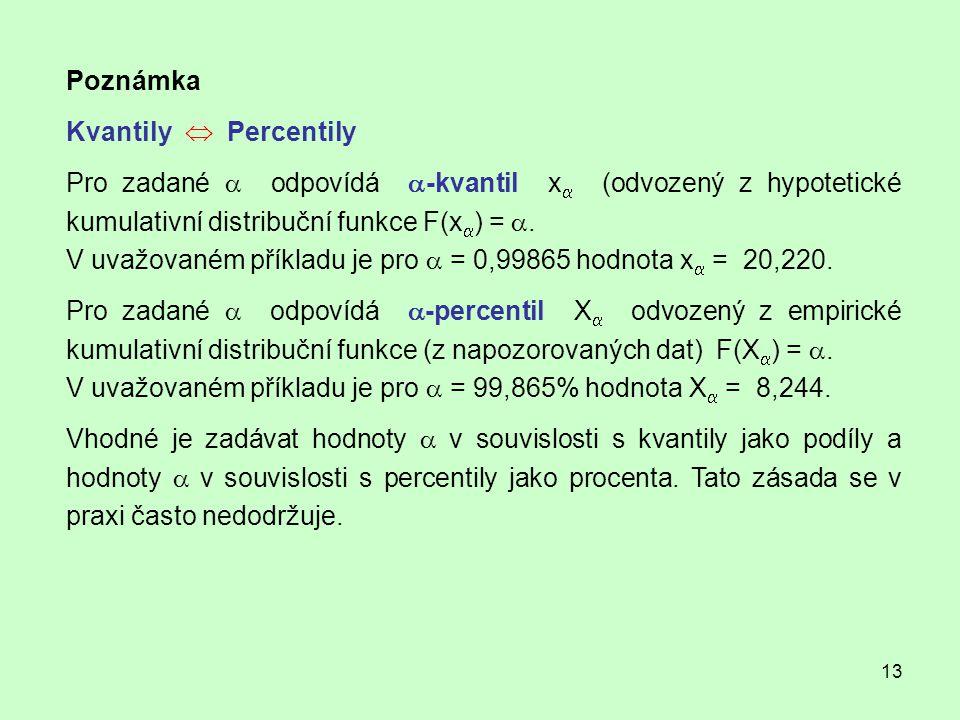13 Poznámka Kvantily  Percentily Pro zadané  odpovídá  -kvantil x  (odvozený z hypotetické kumulativní distribuční funkce F(x  ) = .