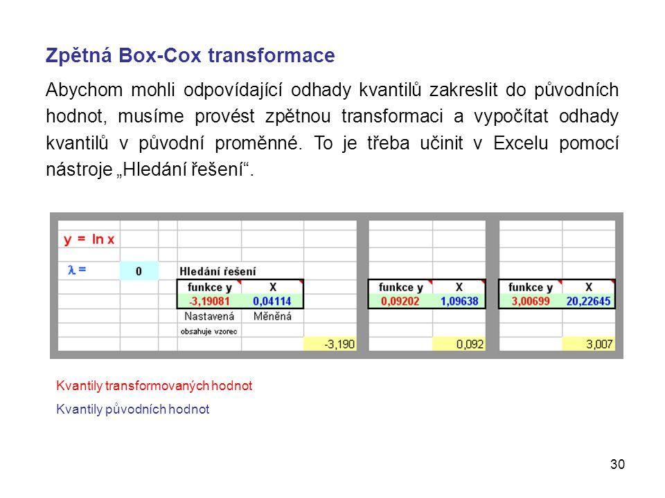 30 Zpětná Box-Cox transformace Abychom mohli odpovídající odhady kvantilů zakreslit do původních hodnot, musíme provést zpětnou transformaci a vypočítat odhady kvantilů v původní proměnné.