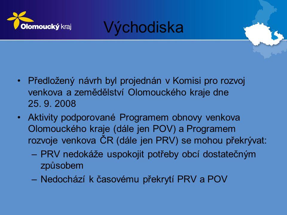 Východiska Předložený návrh byl projednán v Komisi pro rozvoj venkova a zemědělství Olomouckého kraje dne 25.