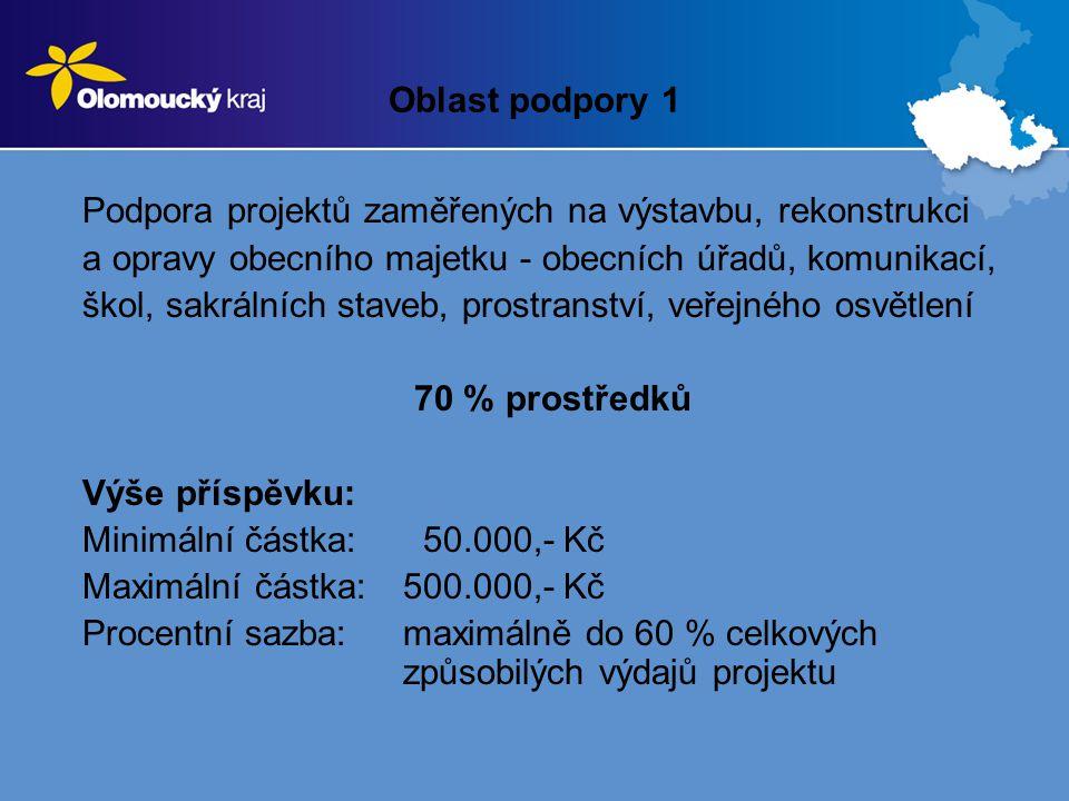 Krajský úřad Olomouckého kraje odbor strategického rozvoje oddělení regionálního rozvoje Josef Londa j.londa@kr-olomoucky.cz Jeremenkova 40a 779 11 Olomouc www.kr-olomoucky.cz