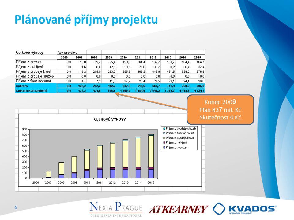 Plánované příjmy projektu Konec 200 9 Plán 83 7 mil. Kč Skutečnost 0 Kč 6