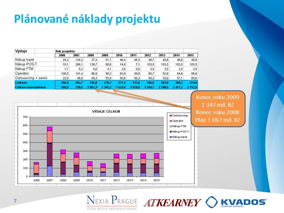 Skutečné náklady projektu k 30.6. 2009 (v tis.