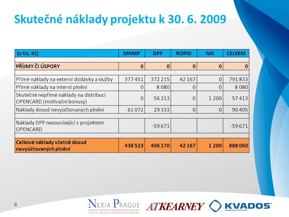 Skutečné náklady projektu k 30. 6. 2009 (v tis. Kč)MHMPDPPROPIDMKCELKEM PŘÍJMY ČI ÚSPORY00000 Přímé náklady na externí dodávky a služby377 451372 2154