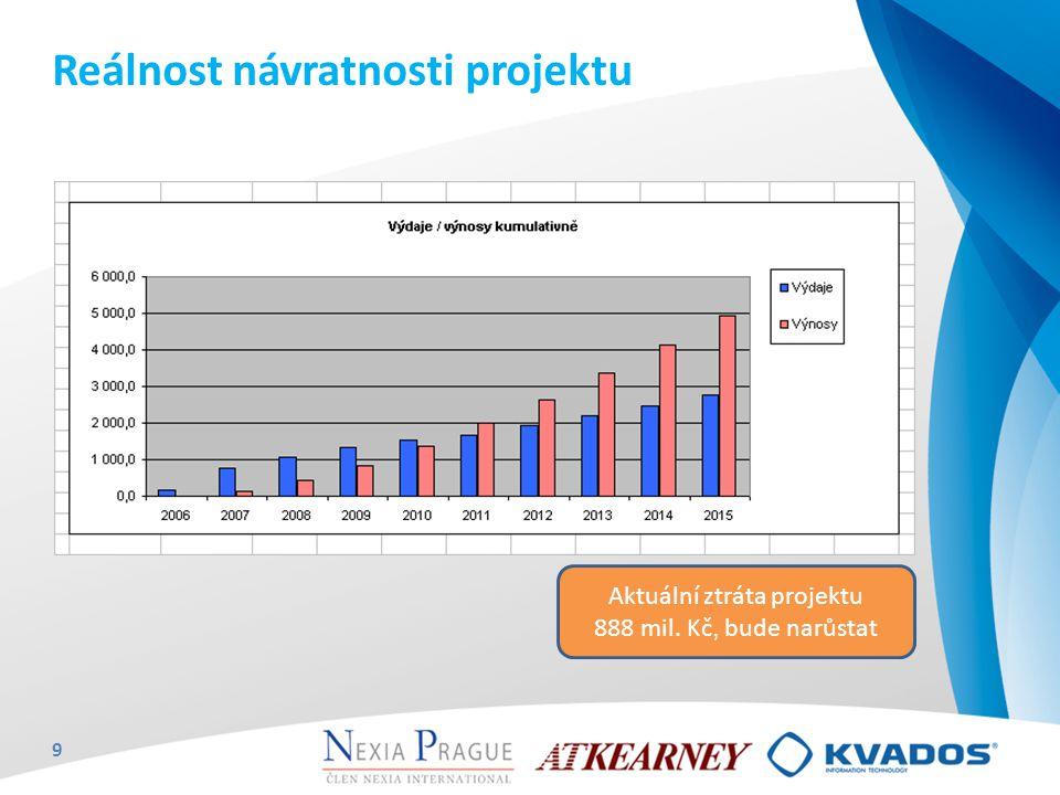 Skutečný stav projektu OPENCARD Projekt OPENCARD rozsahem stávajících služeb, funkcí a využitím v rámci agend spadajících do působnosti hl.