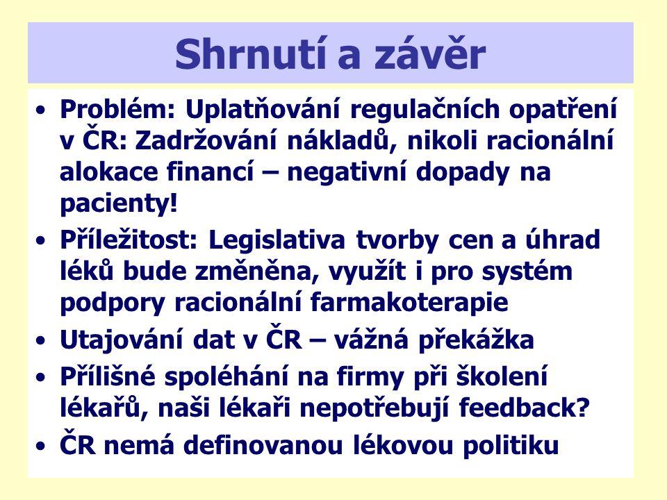 Shrnutí a závěr Problém: Uplatňování regulačních opatření v ČR: Zadržování nákladů, nikoli racionální alokace financí – negativní dopady na pacienty!