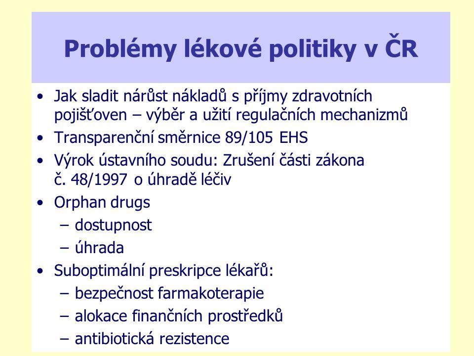 Problémy lékové politiky v ČR Jak sladit nárůst nákladů s příjmy zdravotních pojišťoven – výběr a užití regulačních mechanizmů Transparenční směrnice