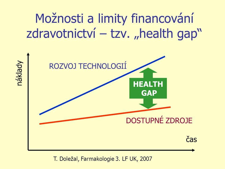 """Možnosti a limity financování zdravotnictví – tzv. """"health gap"""" náklady čas HEALTH GAP DOSTUPNÉ ZDROJE ROZVOJ TECHNOLOGIÍ T. Doležal, Farmakologie 3."""