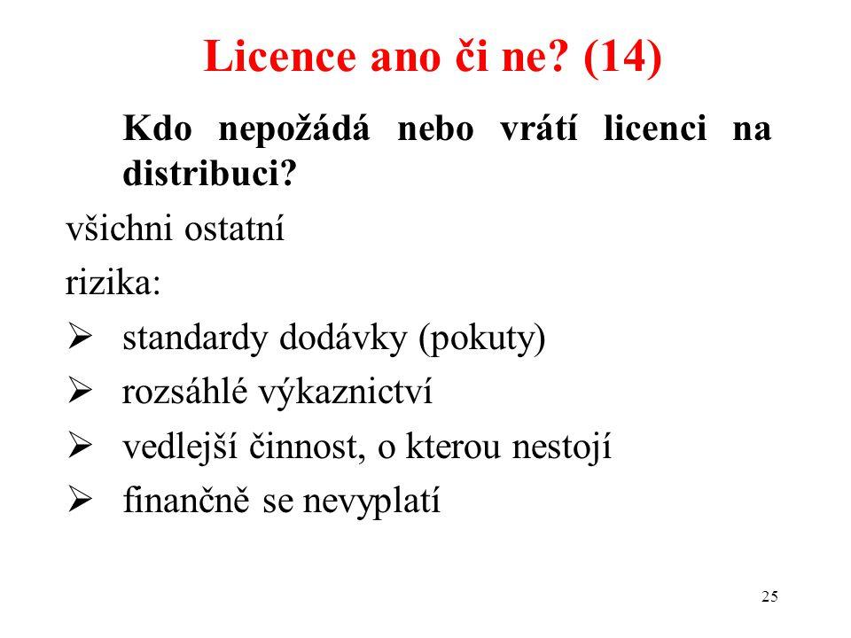 25 Kdo nepožádá nebo vrátí licenci na distribuci? všichni ostatní rizika:  standardy dodávky (pokuty)  rozsáhlé výkaznictví  vedlejší činnost, o kt