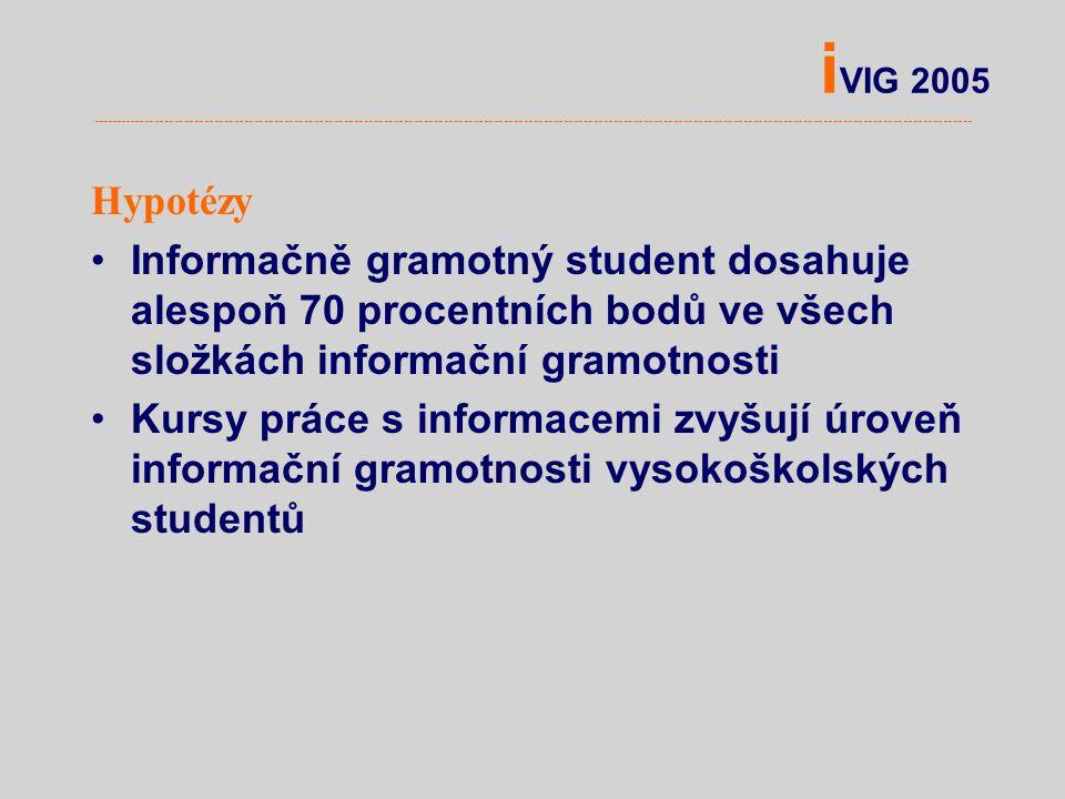 i VIG 2005 --------------------------------------------------------------------------------------------------------------------------------------------------------------------------------- Nejslabší složkou informační gramotnosti je dokumentová gramotnost Index informační gramotnosti zaměřené na služby knihoven v procentních bodech Informační gramotnost = 53 p.b.