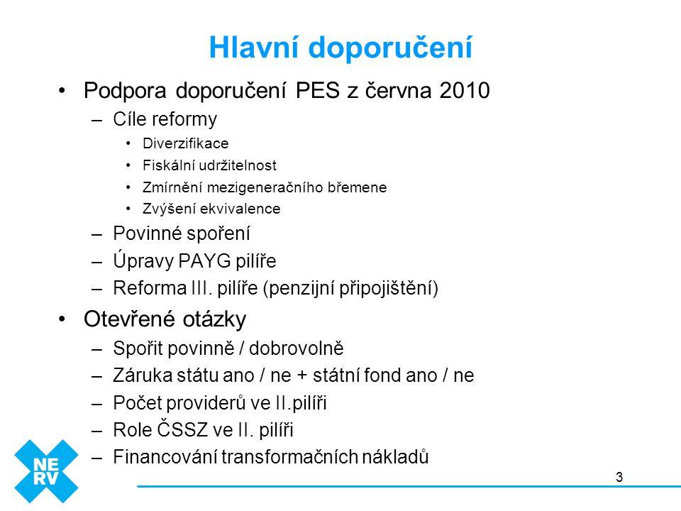 3 Podpora doporučení PES z června 2010 –Cíle reformy Diverzifikace Fiskální udržitelnost Zmírnění mezigeneračního břemene Zvýšení ekvivalence –Povinné spoření –Úpravy PAYG pilíře –Reforma III.