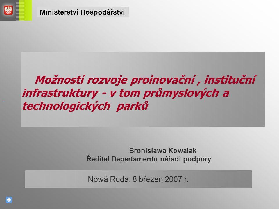 Průmyslové parky Technologické parky Technologické inkubátory Bylo podaných - 198 žádosti Přijaté - 82 žádosti - průmyslové parky - 34 - technologické parky - 22 - technologické inkubátory - 26 Celková hodnota projektů - 944 mln PLN Hodnota kvalifikovaných nákladů - 777 mln PLN Hodnota podpory - 668 mln PLN (v tom EFRR + rozpočet státu) Ukončena realizace - 22 proj.