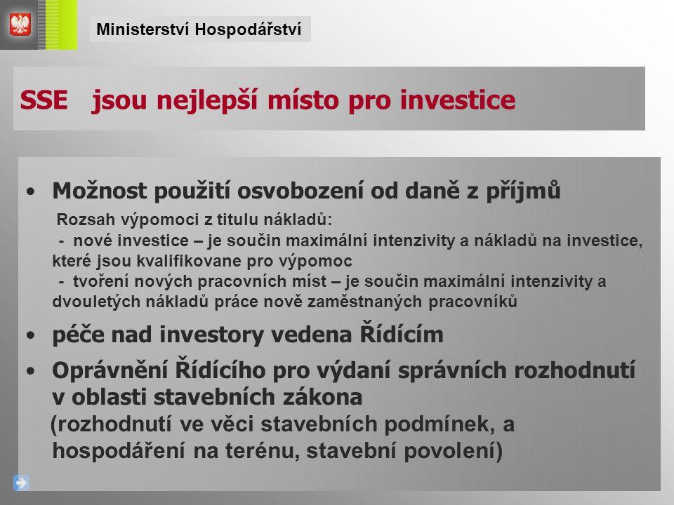 SSE jsou nejlepší místo pro investice Možnost použití osvobození od daně z příjmů Rozsah výpomoci z titulu nákladů: - nové investice – je součin maxim
