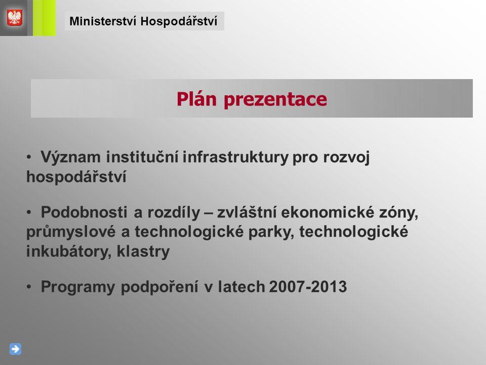 Plán prezentace Význam instituční infrastruktury pro rozvoj hospodářství Podobnosti a rozdíly – zvláštní ekonomické zóny, průmyslové a technologické p