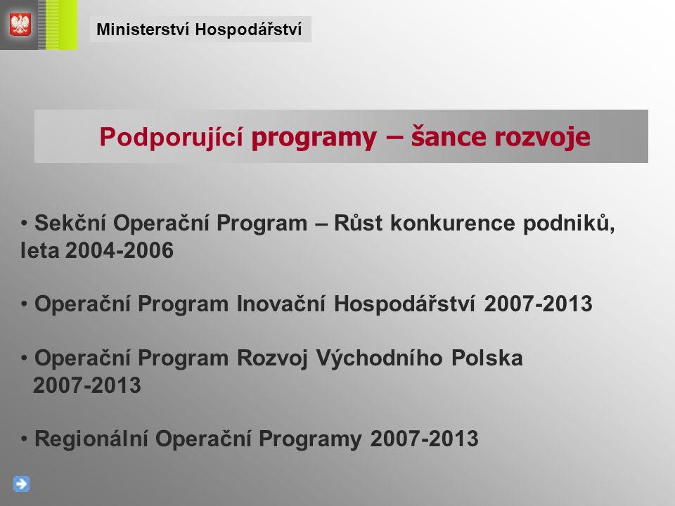 Podporující programy – šance rozvoje Sekční Operační Program – Růst konkurence podniků, leta 2004-2006 Operační Program Inovační Hospodářství 2007-2013 Operační Program Rozvoj Východního Polska 2007-2013 Regionální Operační Programy 2007-2013 Ministerství Hospodářství