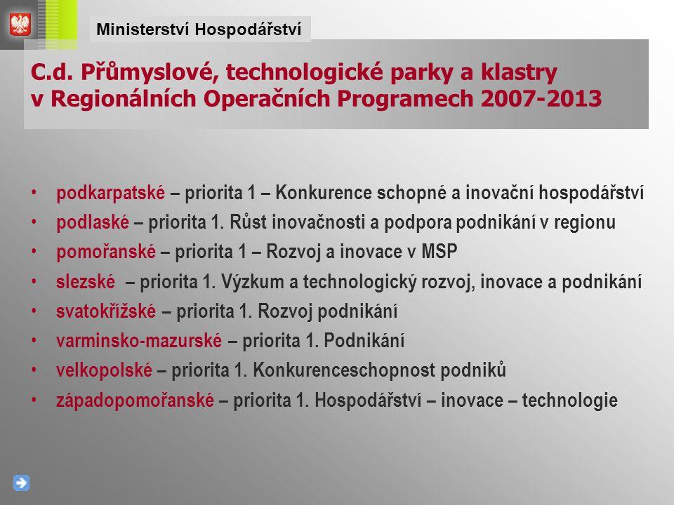 podkarpatské – priorita 1 – Konkurence schopné a inovační hospodářství podlaské – priorita 1.