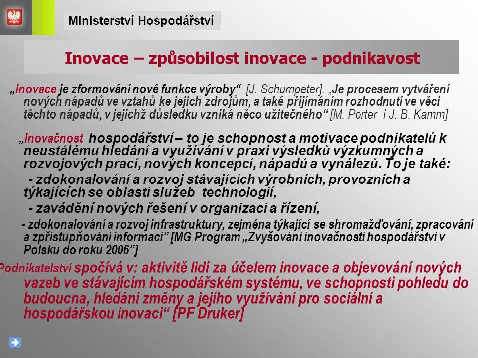 Lokalizace průmyslových parků v Polsku Ministerství Hospodářství