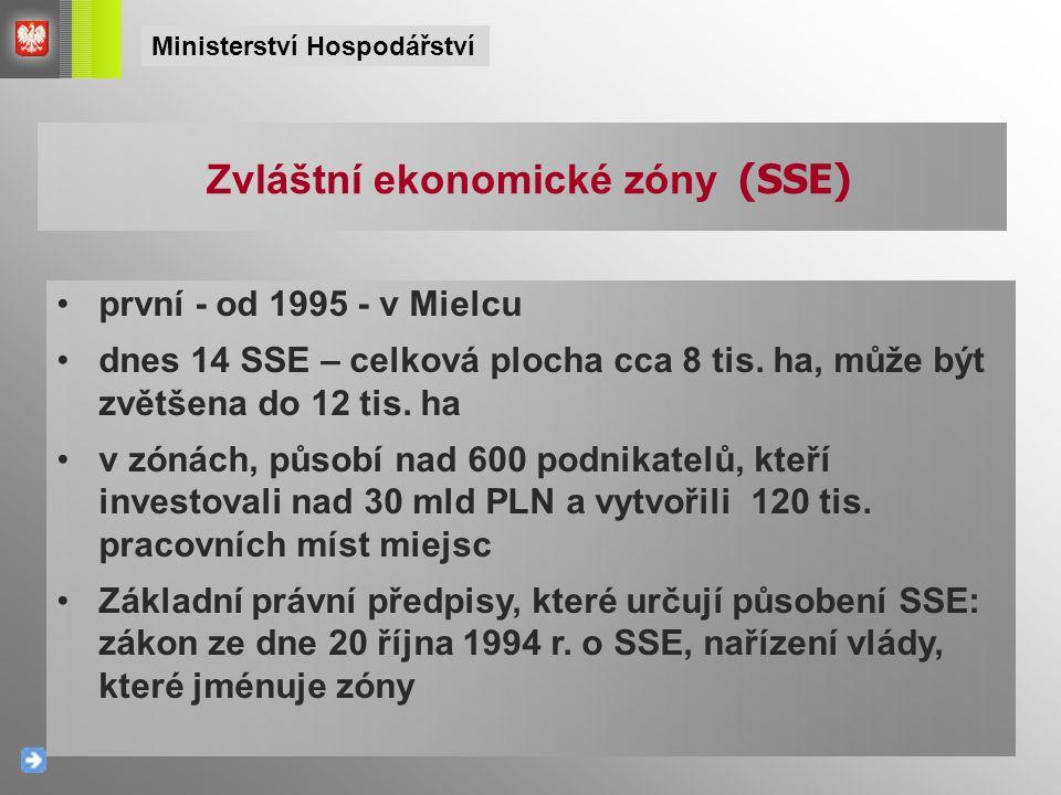 Zvláštní ekonomické zóny (SSE) první - od 1995 - v Mielcu dnes 14 SSE – celková plocha cca 8 tis. ha, může být zvětšena do 12 tis. ha v zónách, působí