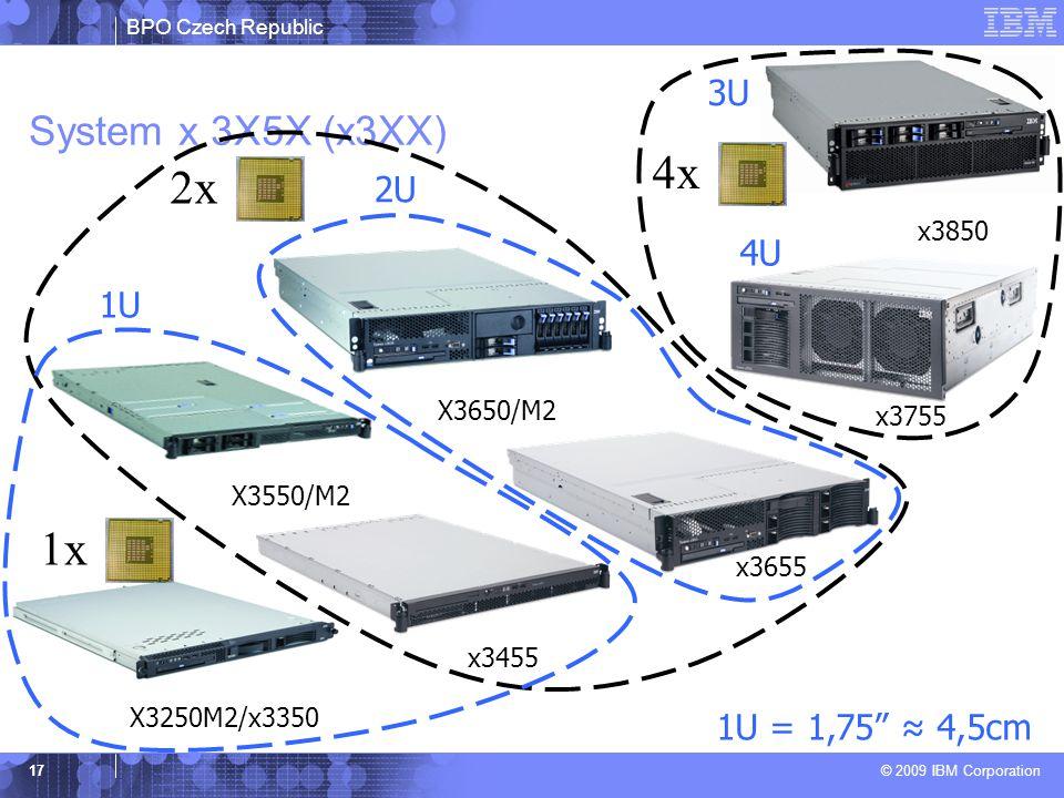 """BPO Czech Republic © 2009 IBM Corporation 17 System x 3X5X (x3XX) X3250M2/x3350 X3550/M2 x3655 x3850 x3455 3U 1U = 1,75"""" ≈ 4,5cm 1x 2x X3650/M2 x3755"""