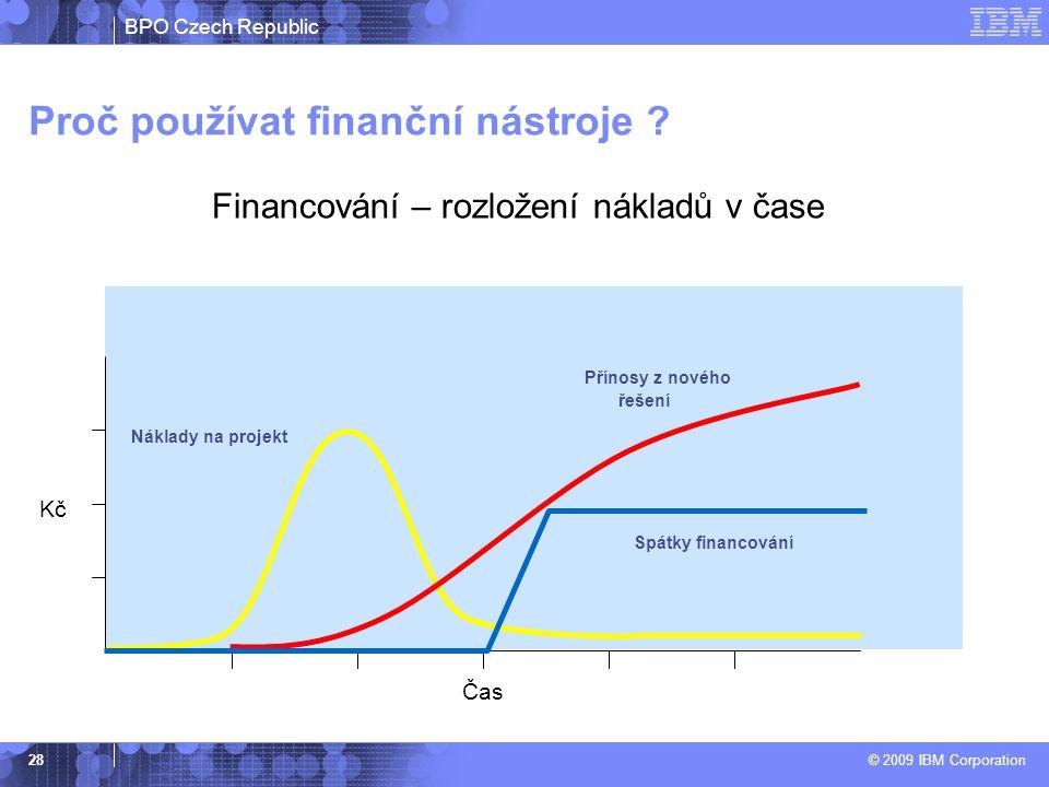 BPO Czech Republic © 2009 IBM Corporation 28 Proč používat finanční nástroje ? Financování – rozložení nákladů v čase Kč Náklady na projekt Přínosy z